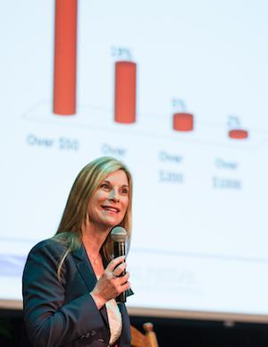 Liz Thach speaking at Momentum 2017