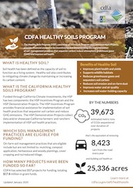 CDFA Health Soils Program Flyer (2)